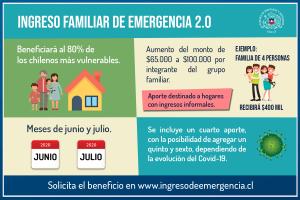 Infografía: IFE 2.0